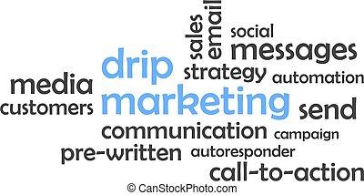 Nube de palabras, marketing gotero