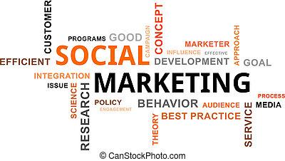Nube de palabras, marketing social