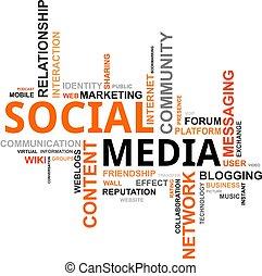 Nube de palabras - medios sociales