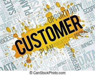 Nube de palabras para clientes
