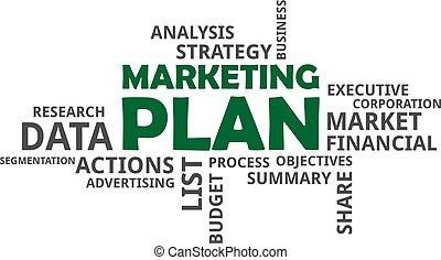 Nube de palabras, plan de marketing
