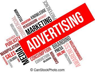 Nube de palabras, publicidad