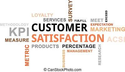 Nube de palabras, satisfacción del cliente