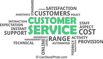Nube de palabras, servicio al cliente