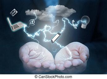Nube de tecnología de los medios sociales