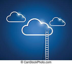 Nubes y escaleras, diseño de ilustraciones