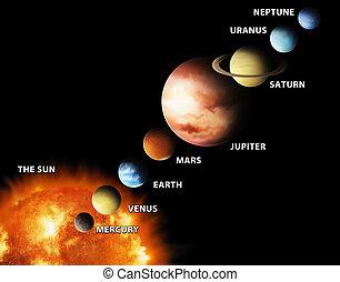 nuestro, planetas, sistema, solar