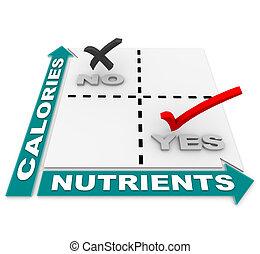 nutrición, matriz, calorías, -, dieta, alimentos, contra, mejor