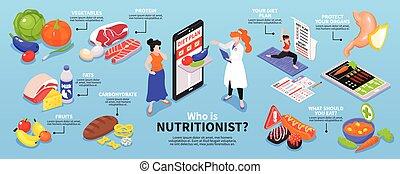 nutricionista, infographics, isométrico, horizontal
