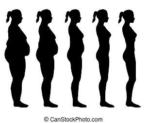 obeso, silueta, hembra, flaco, vista lateral