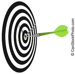 Objetivo de negocios o objetivo