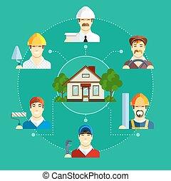 Ocupación de construcción con casa. Un conjunto de iconos planos