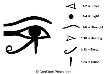ojo, horus