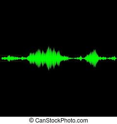 onda acústica, audio, medida