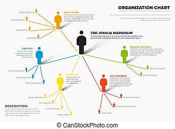 Orden de la empresa jerarquía schema diagram plantlate