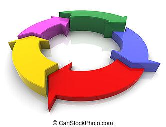 organigrama, circular, 3d, reflexivo