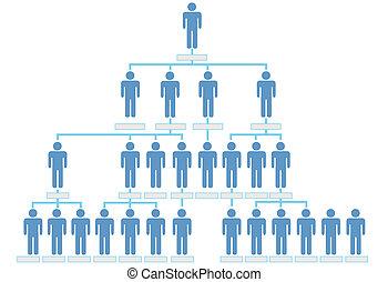 Organizaciones de jerarquías corporativas