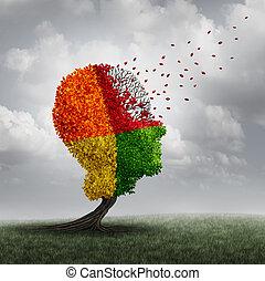 Pérdida cerebral de demencia
