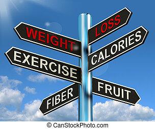 pérdida, fibra, peso, poste indicador, actuación, calorías, fruta, ejercicio