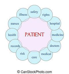 paciente, concepto, palabra, circular