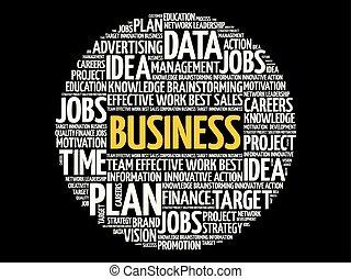 Palabra de negocios collage nube