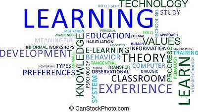 palabra, -, nube, aprendizaje