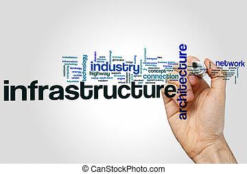 palabra, nube, infraestructura