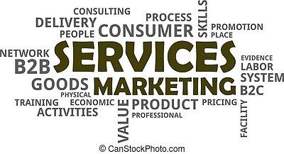 Palabra nube, servicios de marketing