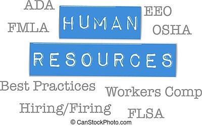 Palabras de cumplimiento de recursos humanos