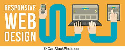 Pancarta de diseño web de respuesta