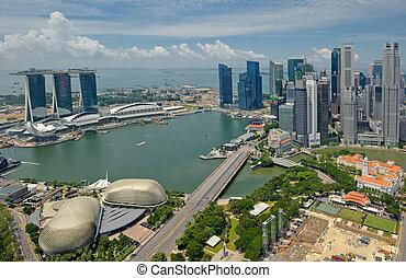Panorama de singapore
