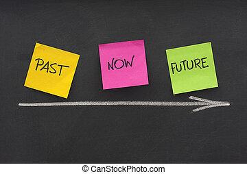 Pasado, presente, futuro, concepto de tiempo en la pizarra