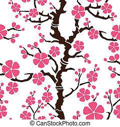 Patrón sin sentido, rama de sakura