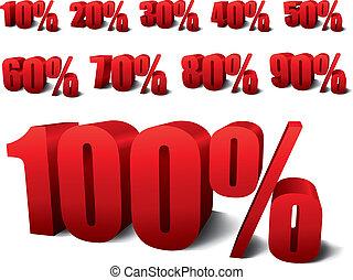 Percentajes