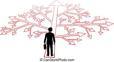 Persona de negocios confundiendo el camino de decisiones