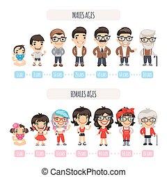 Personajes de generación