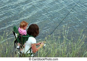 Pesca familiar