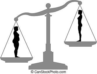 peso, antes, dieta, escala, ataque, grasa, pérdida, después