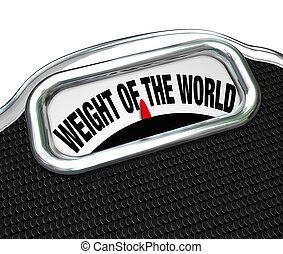 Peso de las palabras a escala mundial problemas de carga