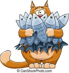 pez, gato