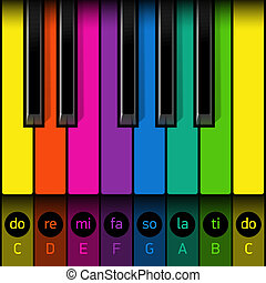 piano, niños, lección, primero