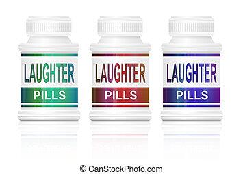 pills., risa