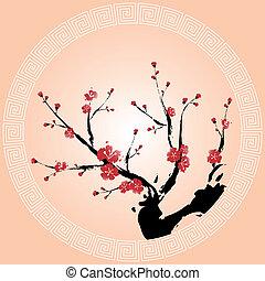 Pintura al estilo oriental