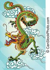 Pintura de dragón chino
