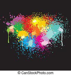 pintura, salpicaduras