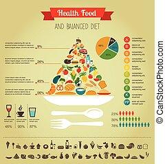 Pirámide de alimentos sanos, infgráficos, datos y diagramas