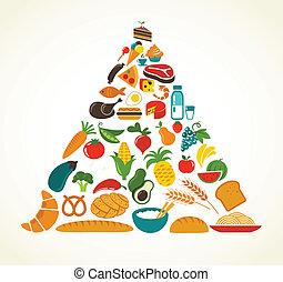 Pirámide de comida sana