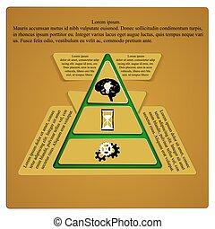 Pirámide de negocios
