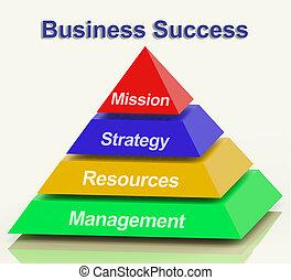 pirámide, empresa / negocio, éxito, misión, estrategia, recursos, hombre