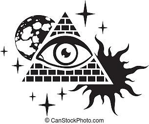 Pirámide y el ojo